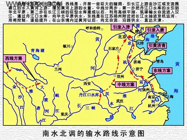 南水北调线路图