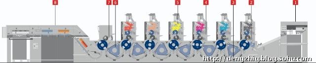 海德堡印刷机内部结构图