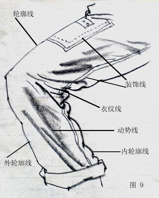 对人体结构和人体运动规律以及线条的表现形式