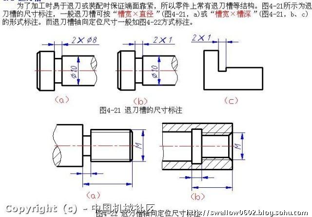 管螺纹怎么标注_螺纹孔尺寸标注-螺纹孔尺寸标注多个_安装孔尺寸标注_锥孔的 ...