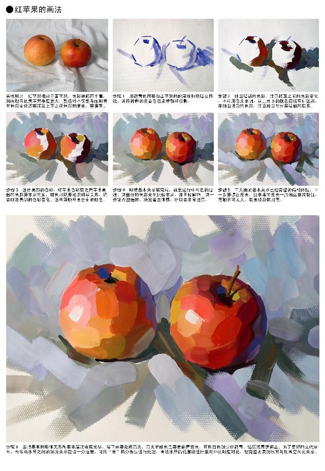 色彩静物中单个物体的画法——蔬果类