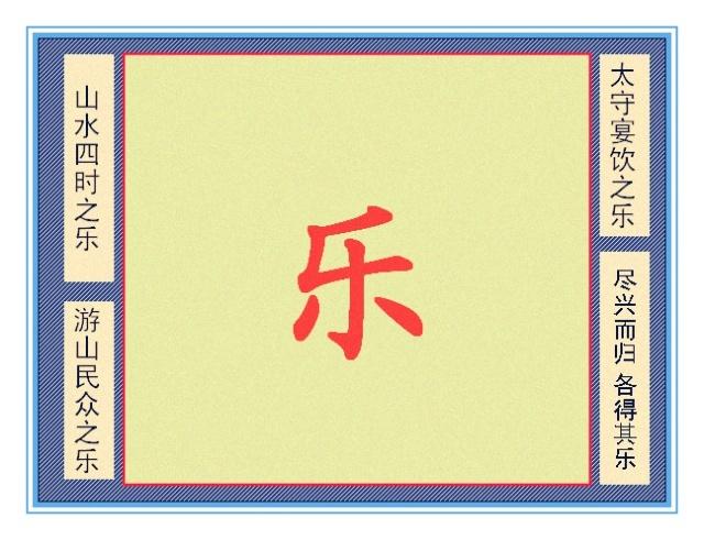 欧阳修《醉翁亭记》整体板书设计-柳林人家-搜狐博客